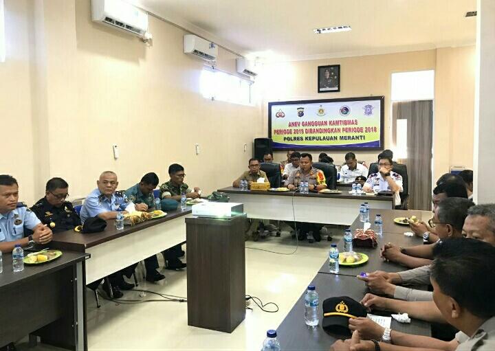 AKBP Taufik Lukman Nur, SIK, MH memaparkan ANEV Gangguan Kamtibmas 2019 di Mako Polres Meranti Kamis (02/02/2020).